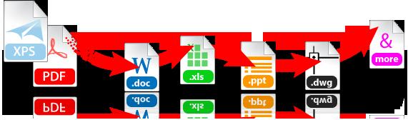 Document-Conversion Document Conversion